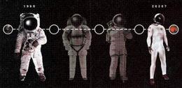 宇航服的演变