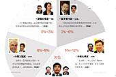 [领袖论坛] 全球汽车领袖齐聚上海,见证和引领中国汽车产业