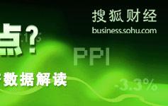 宏观经济数据,5月CPI,4月PPI,回暖,复苏,